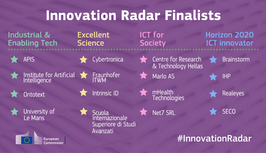 Innovation Radar Prize 2016 final: Bratislava here we come!